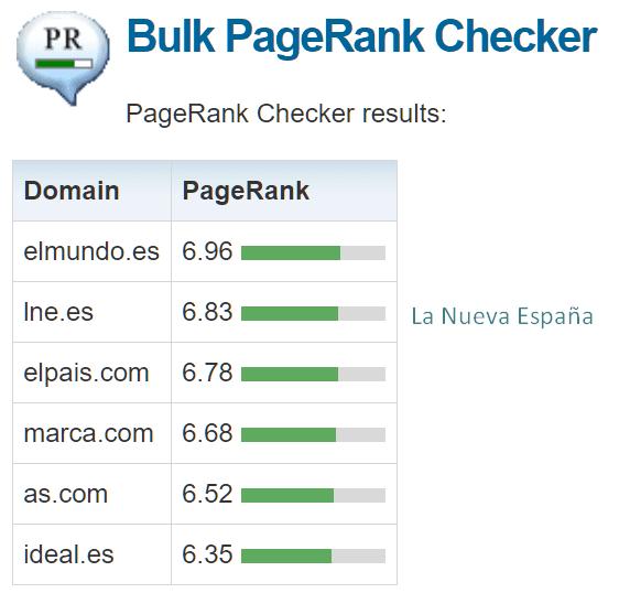 Importancia del SEO, PageRank