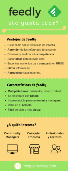 Guía Feedly Tutorial Infografía