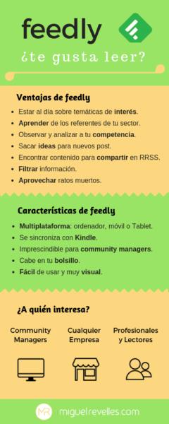 Guía Feedly Tutorial Infografía