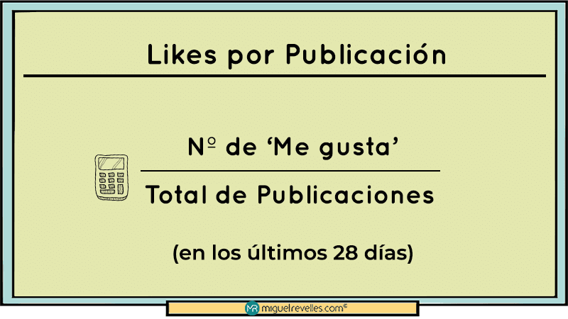 KPI en Redes Sociales Fórmula Likes - Miguel Revelles ©