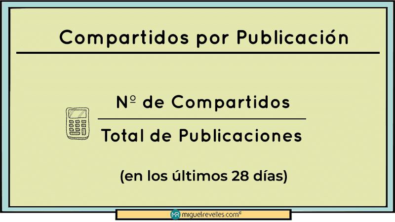 KPIs en Redes Sociales Fórmula Compartidos - Miguel Revelles ©