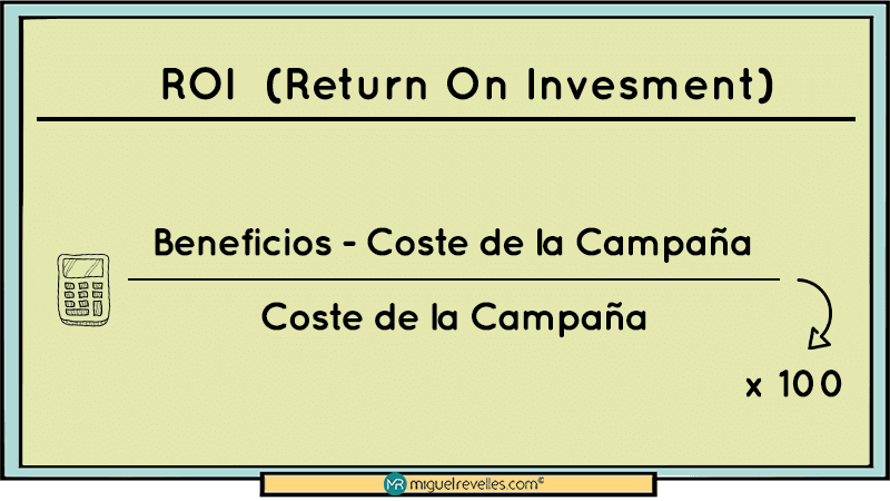 KPIs en Redes Sociales Fórmula ROI Return On Investment o Retorno de la Inversión - Miguel Revelles ©