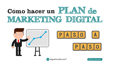 Cómo hacer un Plan de Marketing Online paso a paso en 2019Blog de Marketing Online - Miguel Revelles ©